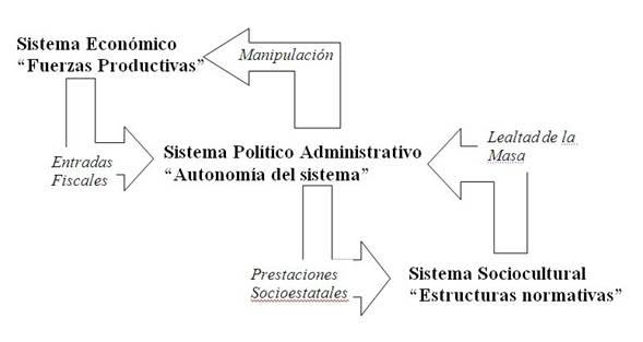 habermas y la teoria critica: